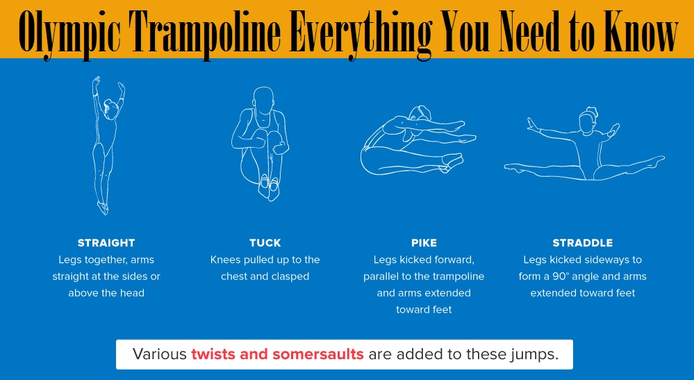 olympic-trampoline-101-everything-you-need-to-know