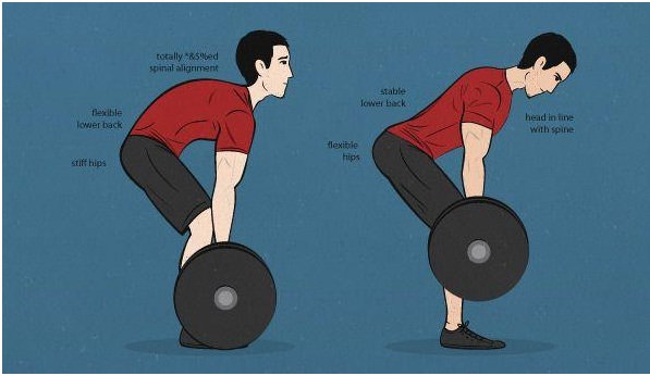 Watch your form when you lift weights