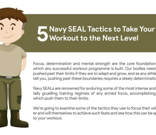 Navy Seal Tactics Infographic