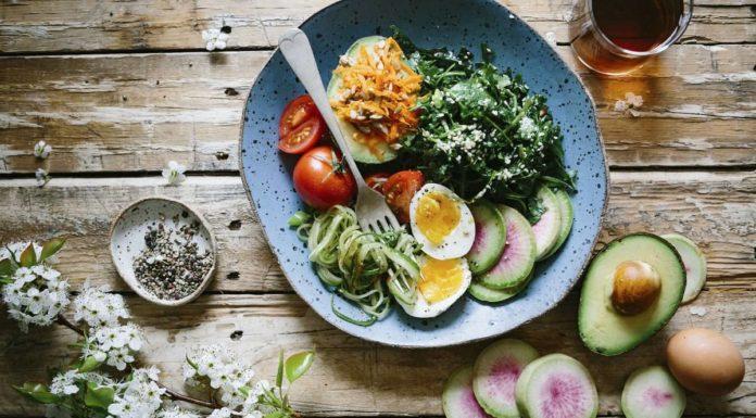 beginner's guide to starting the Ketogenic Diet Plan