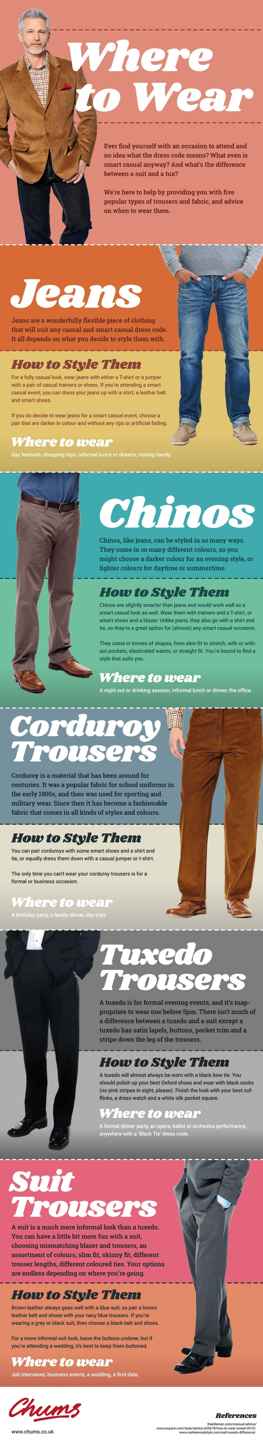 Where to Wear infographic